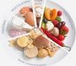Cómo planificar una dieta equilibrada